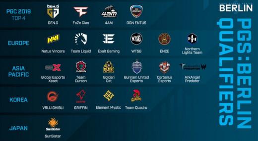 绝地求生全球系列赛取消,改为举办线上洲际赛!